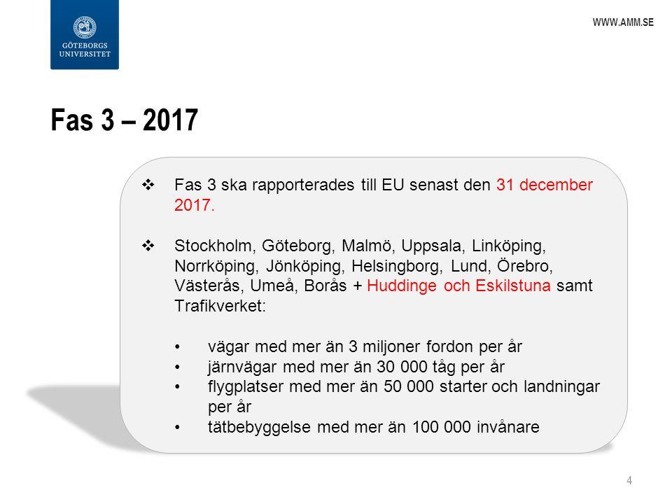 Fas 3 – 2017 4 WWW.AMM.SE  Fas 3 ska rapporterades till EU senast den 31 december 2017.  Stockholm, Göteborg, Malmö, Uppsala, Linköping, Norrköping,