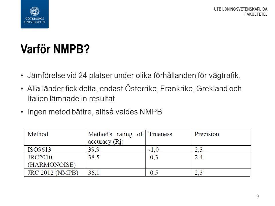 Varför NMPB? Jämförelse vid 24 platser under olika förhållanden för vägtrafik. Alla länder fick delta, endast Österrike, Frankrike, Grekland och Itali