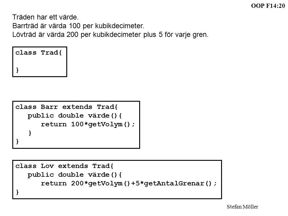 OOP F14:20 Stefan Möller Träden har ett värde. Barrträd är värda 100 per kubikdecimeter.