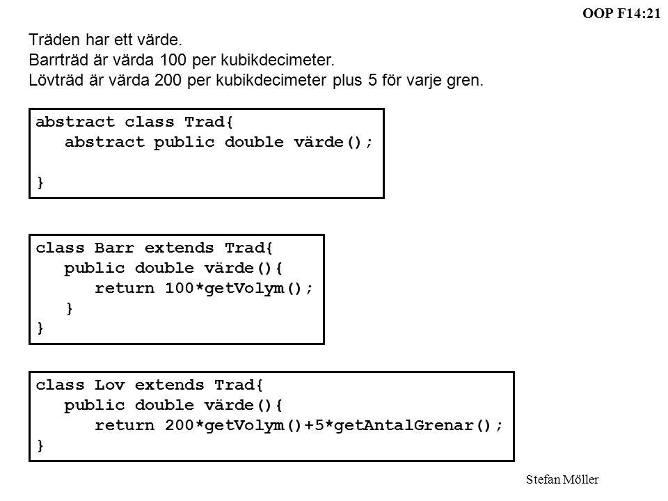 OOP F14:21 Stefan Möller Träden har ett värde. Barrträd är värda 100 per kubikdecimeter.