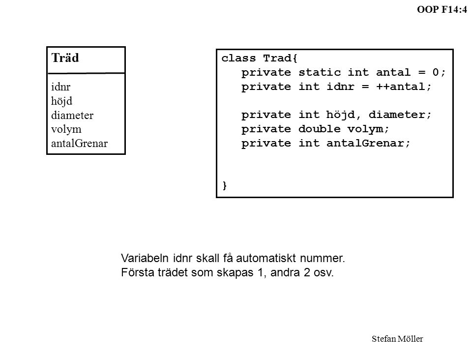 OOP F14:4 Stefan Möller class Trad{ private static int antal = 0; private int idnr = ++antal; private int höjd, diameter; private double volym; privat