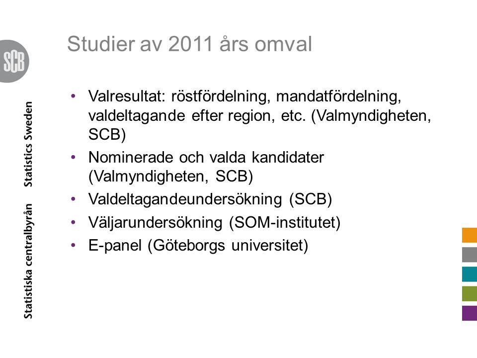 Studier av 2011 års omval Valresultat: röstfördelning, mandatfördelning, valdeltagande efter region, etc.