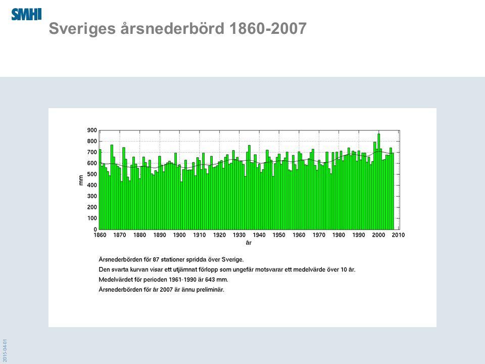 2015-04-01 Sveriges årsnederbörd 1860-2007