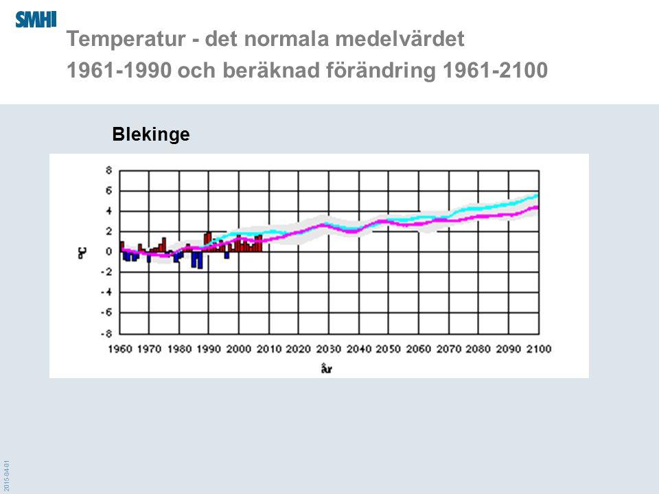 2015-04-01 Temperatur - det normala medelvärdet 1961-1990 och beräknad förändring 1961-2100 Blekinge