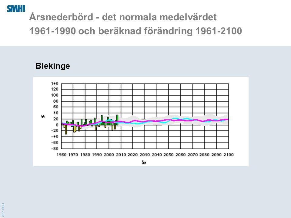 2015-04-01 Årsnederbörd - det normala medelvärdet 1961-1990 och beräknad förändring 1961-2100 Blekinge