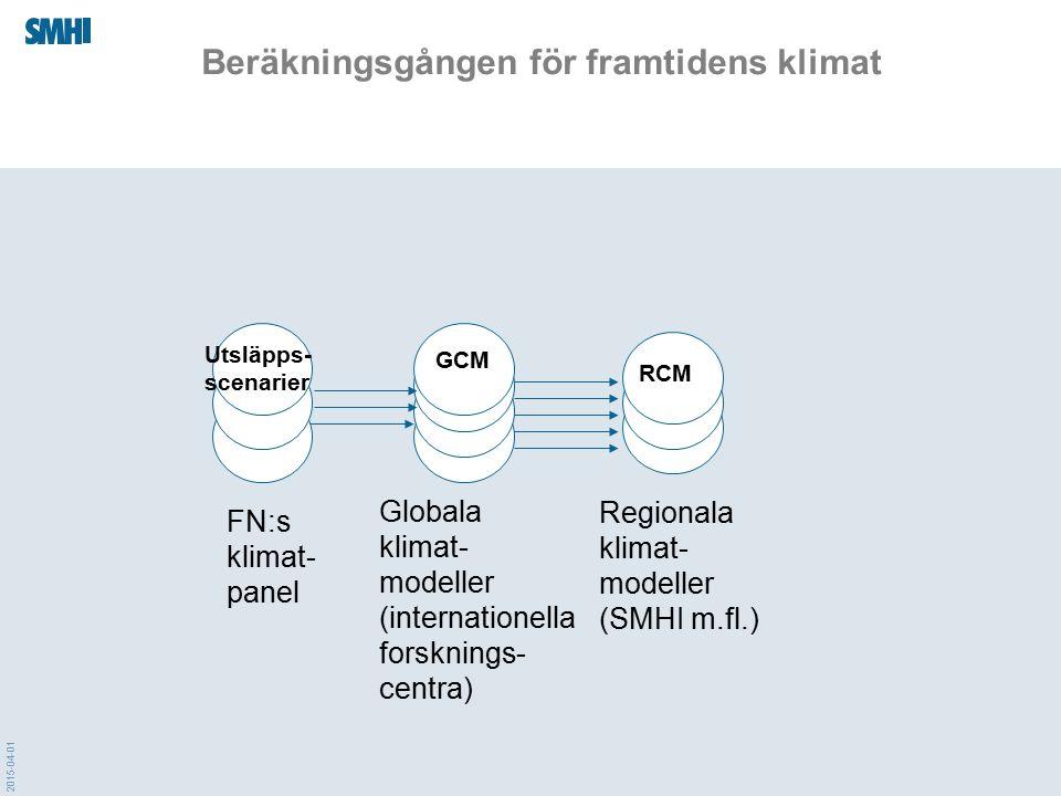 2015-04-01 Beräkningsgången för framtidens klimat GCM Utsläpps- scenarier RCM Regionala klimat- modeller (SMHI m.fl.) Globala klimat- modeller (intern