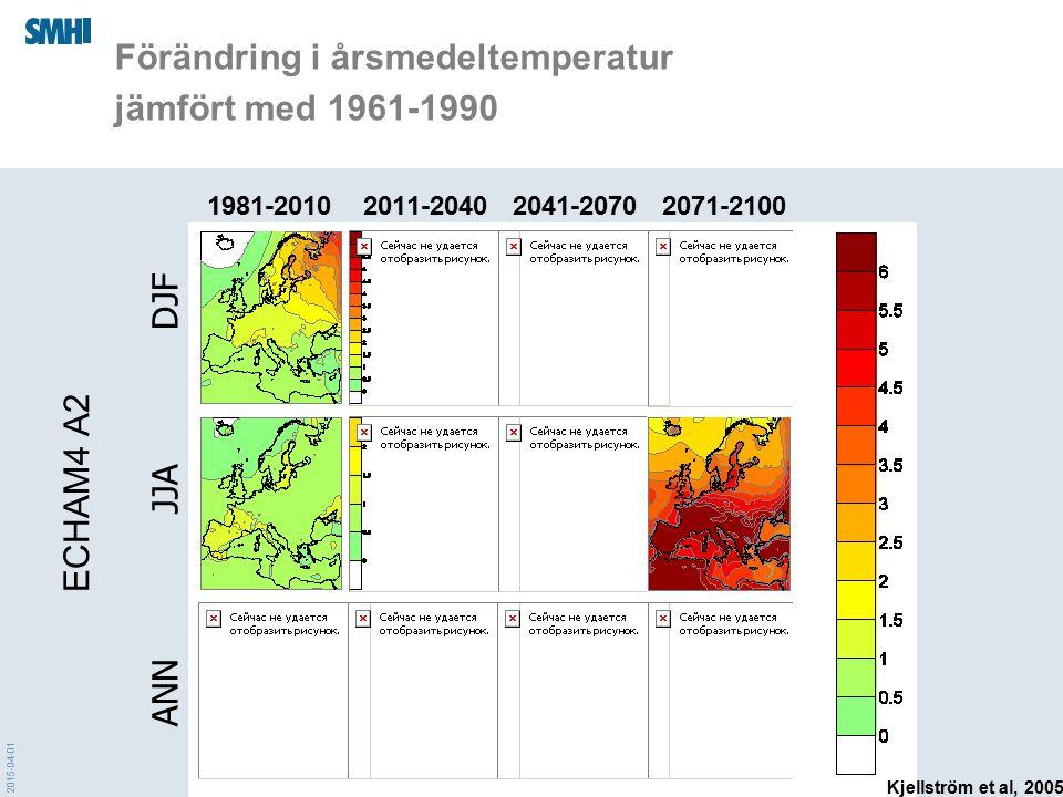 2015-04-01 Förändring i årsmedeltemperatur jämfört med 1961-1990 1981-2010 2011-2040 2041-2070 2071-2100 ANN JJA DJF Kjellström et al, 2005 ECHAM4 A2