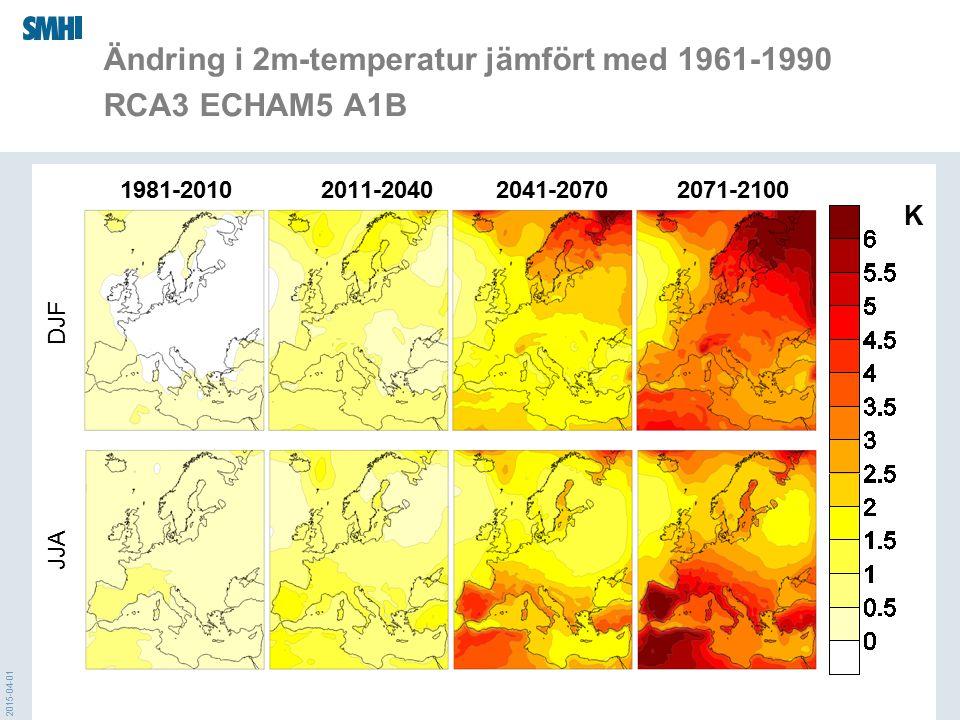 2015-04-01 Ändring i 2m-temperatur jämfört med 1961-1990 RCA3 ECHAM5 A1B 1981-2010 2011-2040 2041-2070 2071-2100 K JJA DJF