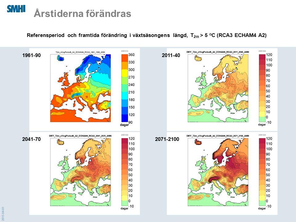 2015-04-01 Årstiderna förändras 1961-902011-40 2041-702071-2100 Referensperiod och framtida förändring i växtsäsongens längd, T 2m > 5 o C (RCA3 ECHAM