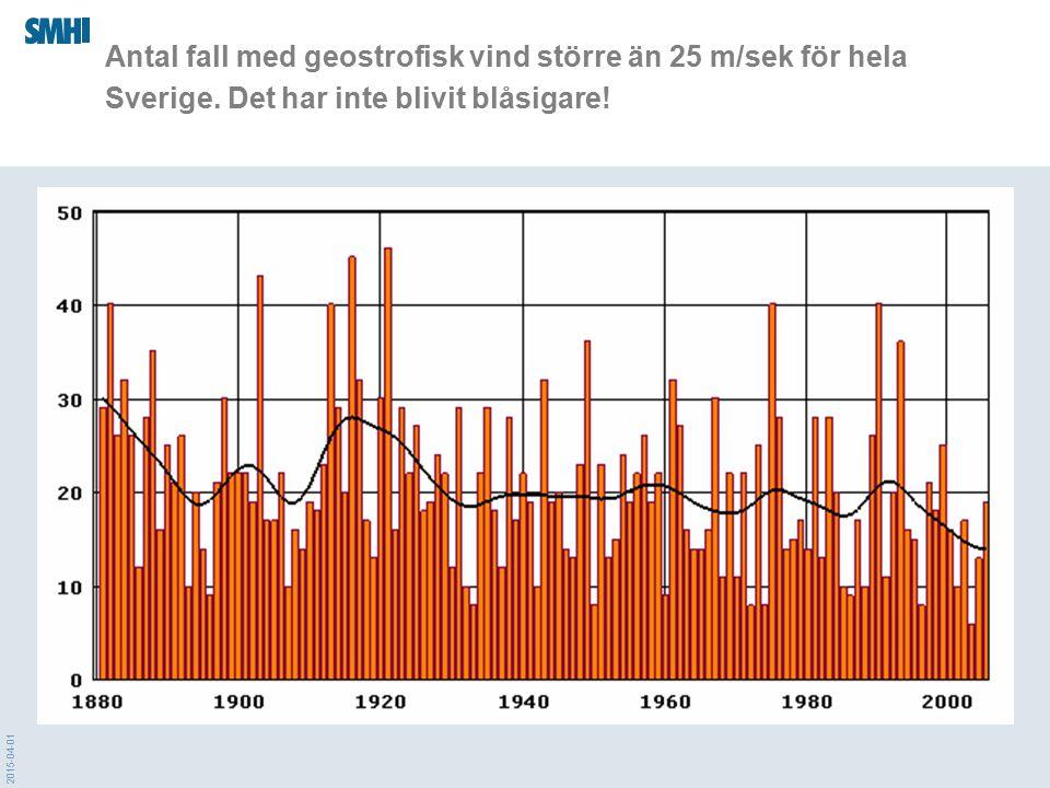 2015-04-01 Antal fall med geostrofisk vind större än 25 m/sek för hela Sverige. Det har inte blivit blåsigare!