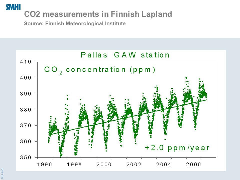 2015-04-01 CO2 measurements in Finnish Lapland Source: Finnish Meteorological Institute