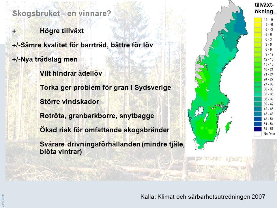 2015-04-01 Skogsbruket – en vinnare? +Högre tillväxt +/-Sämre kvalitet för barrträd, bättre för löv +/-Nya trädslag men Vilt hindrar ädellöv Torka ger