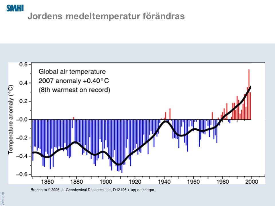 2015-04-01 Jordens medeltemperatur förändras Brohan m fl 2006. J. Geophysical Research 111, D12106 + uppdateringar.