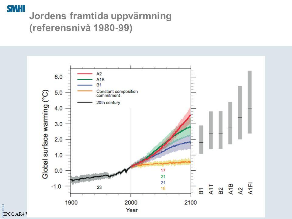 2015-04-01 Slutsatser för Östersjön i framtiden Vattnet blir varmare Det blir mindre is Det blir högre vattenstånd längs kusterna i söder Det är osäkert om stormarna blir värre Salthalten påverkas Vattenkvalitén påverkas Ekosystemet påverkas, risker för nya arter