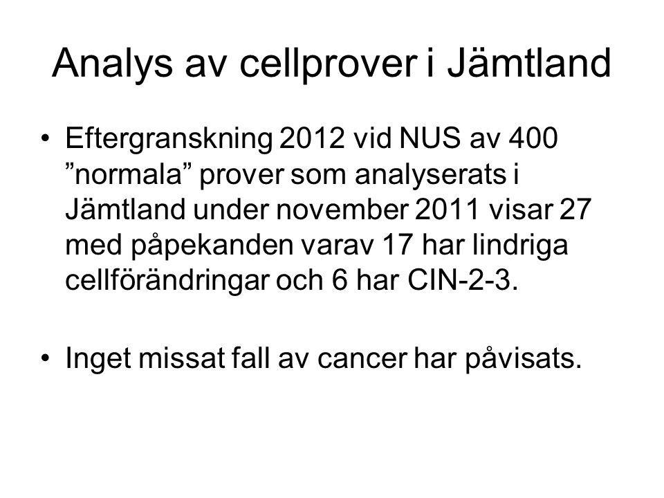 """Analys av cellprover i Jämtland Eftergranskning 2012 vid NUS av 400 """"normala"""" prover som analyserats i Jämtland under november 2011 visar 27 med påpek"""