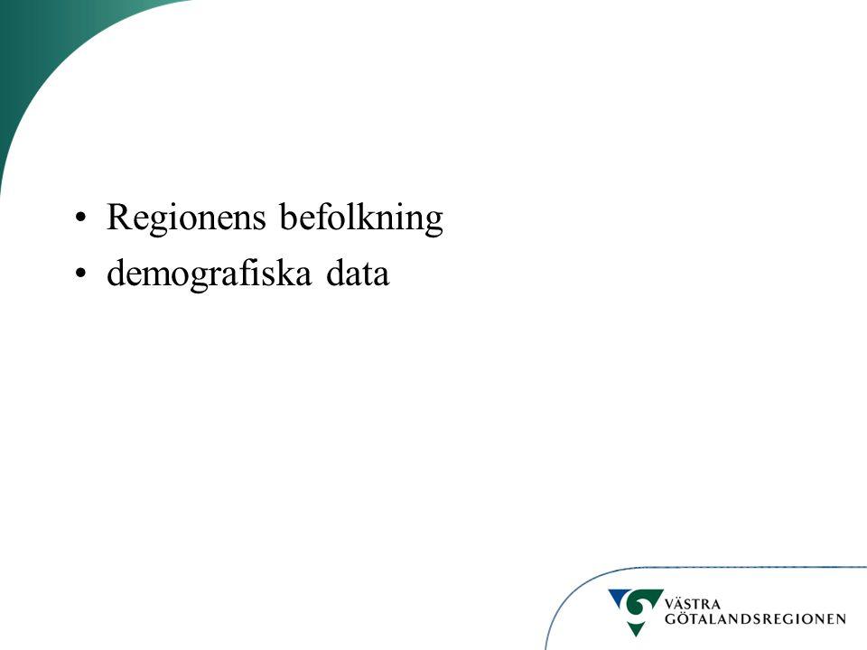 Regionens befolkning demografiska data