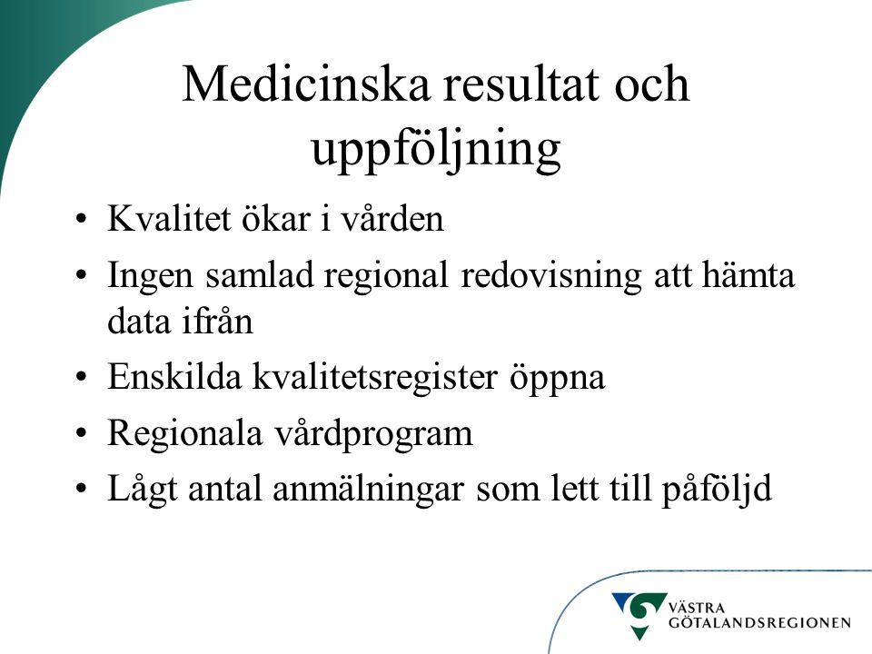 Medicinska resultat och uppföljning Kvalitet ökar i vården Ingen samlad regional redovisning att hämta data ifrån Enskilda kvalitetsregister öppna Regionala vårdprogram Lågt antal anmälningar som lett till påföljd
