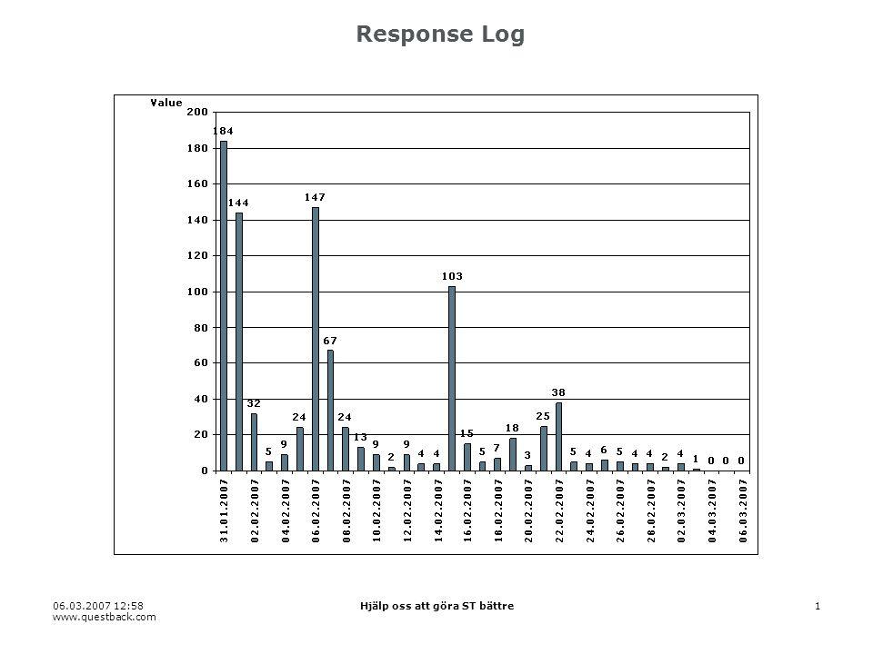 06.03.2007 12:58 www.questback.com Hjälp oss att göra ST bättre1 Response Log