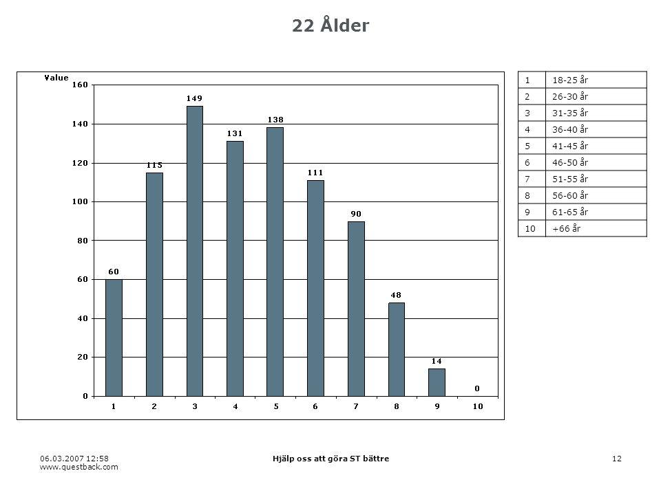 06.03.2007 12:58 www.questback.com Hjälp oss att göra ST bättre12 22 Ålder 118-25 år 226-30 år 331-35 år 436-40 år 541-45 år 646-50 år 751-55 år 856-60 år 961-65 år 10+66 år
