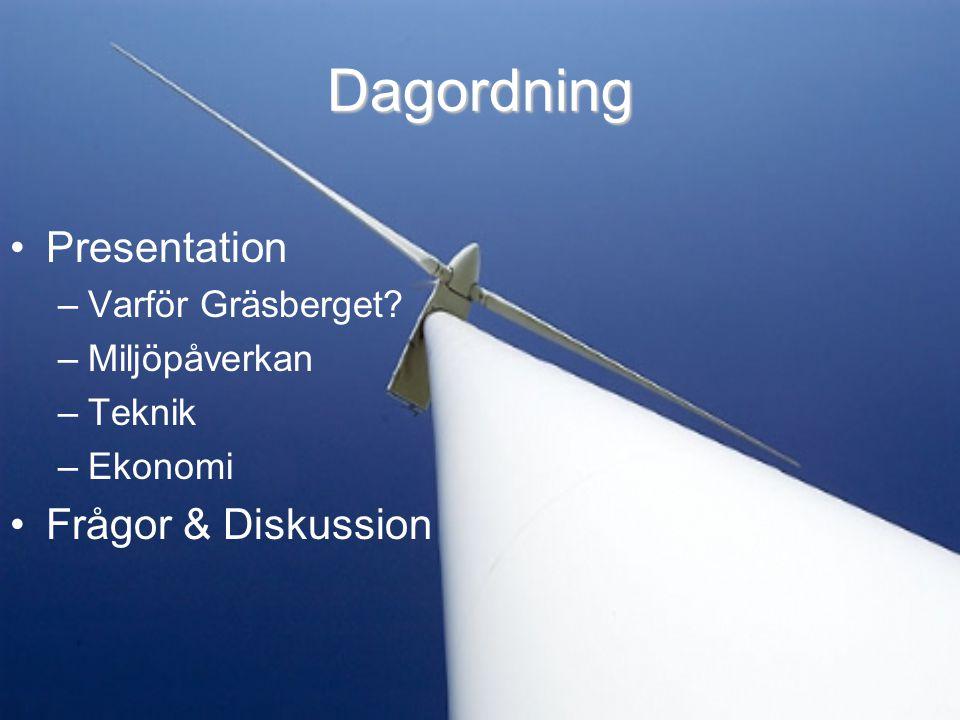 Dagordning Presentation –Varför Gräsberget –Miljöpåverkan –Teknik –Ekonomi Frågor & Diskussion