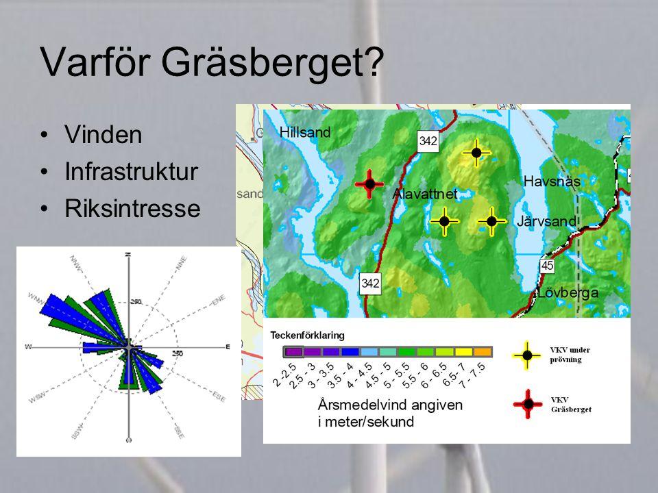 Varför Gräsberget Vinden Infrastruktur Riksintresse