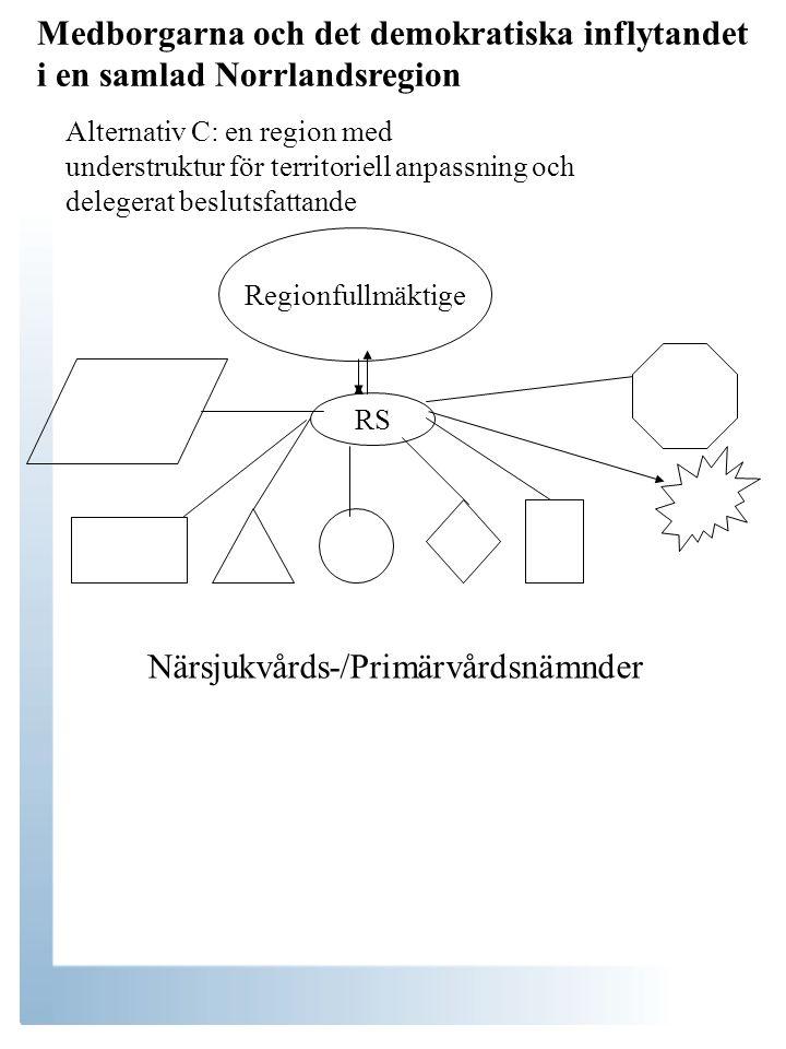 Närsjukvårds-/Primärvårdsnämnder RS Regionfullmäktige Medborgarna och det demokratiska inflytandet i en samlad Norrlandsregion Alternativ C: en region med understruktur för territoriell anpassning och delegerat beslutsfattande