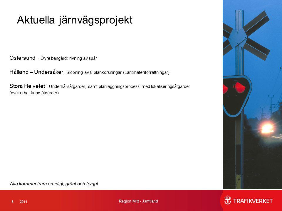 62014 Region Mitt - Jämtland Aktuella järnvägsprojekt Östersund - Övre bangård: rivning av spår Hålland – Undersåker - Slopning av 8 plankorsningar (Lantmäteriförrättningar) Stora Helvetet – Underhållsåtgärder, samt planläggningsprocess med lokaliseringsåtgärder (osäkerhet kring åtgärder)