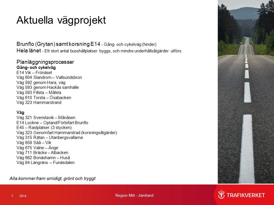 72014 Region Mitt - Jämtland Aktuella vägprojekt Brunflo (Grytan) samt korsning E14 - Gång- och cykelväg (hinder) Hela länet - Ett stort antal busshållplatser byggs, och mindre underhållsåtgärder utförs.