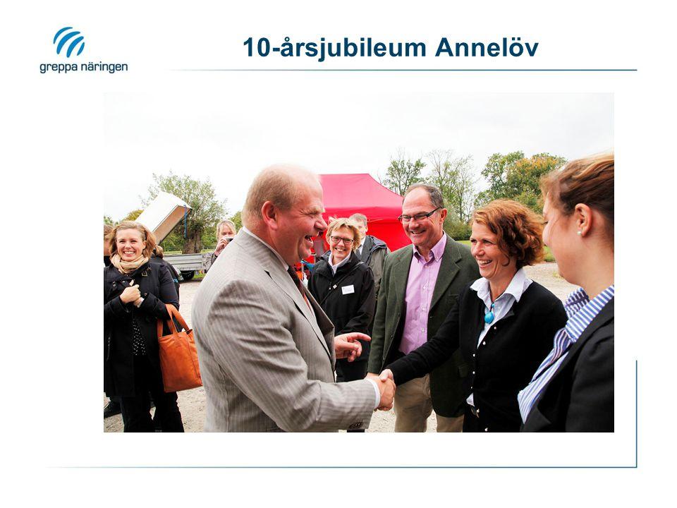 10-årsjubileum Annelöv