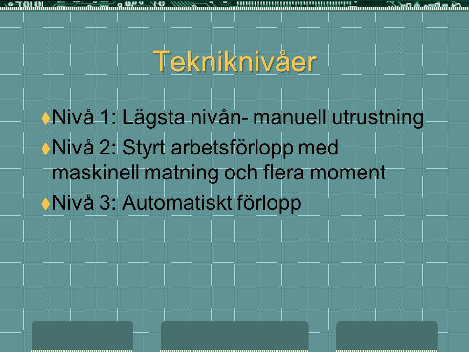 Tekniknivåer  Nivå 1: Lägsta nivån- manuell utrustning  Nivå 2: Styrt arbetsförlopp med maskinell matning och flera moment  Nivå 3: Automatiskt för