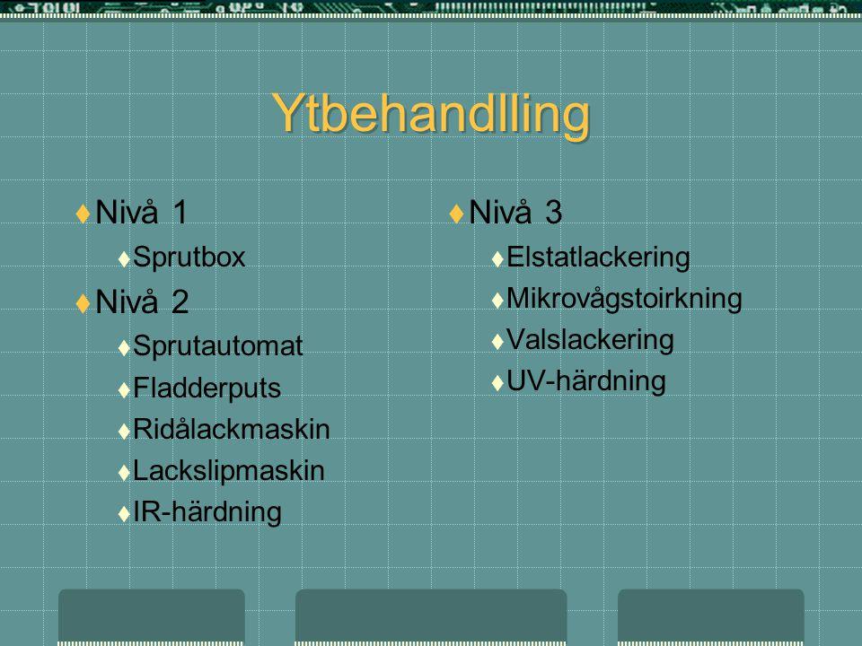 Ytbehandlling  Nivå 1  Sprutbox  Nivå 2  Sprutautomat  Fladderputs  Ridålackmaskin  Lackslipmaskin  IR-härdning  Nivå 3  Elstatlackering  M
