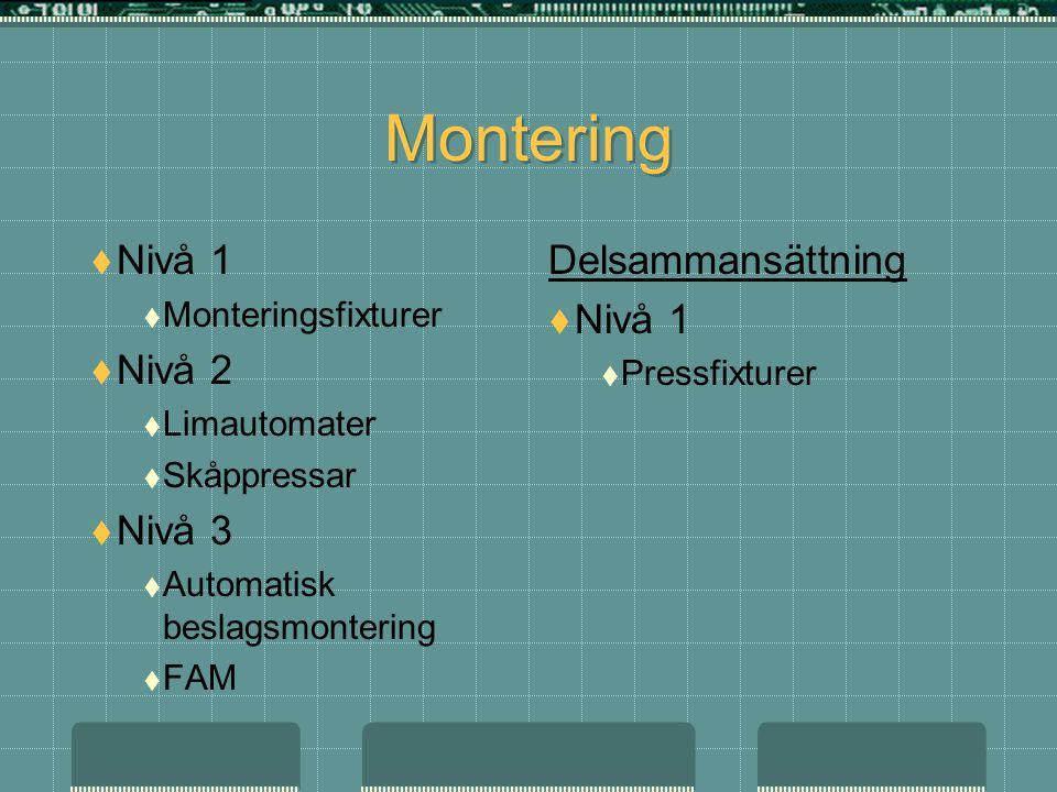 Montering  Nivå 1  Monteringsfixturer  Nivå 2  Limautomater  Skåppressar  Nivå 3  Automatisk beslagsmontering  FAM Delsammansättning  Nivå 1