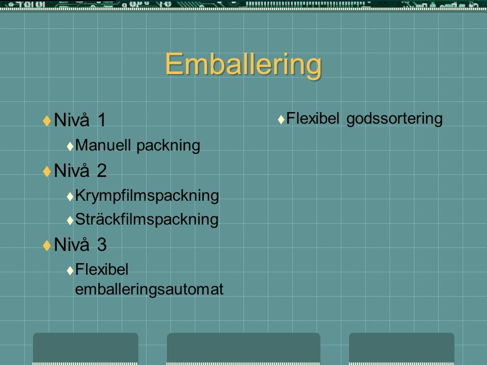 Emballering  Nivå 1  Manuell packning  Nivå 2  Krympfilmspackning  Sträckfilmspackning  Nivå 3  Flexibel emballeringsautomat  Flexibel godssor