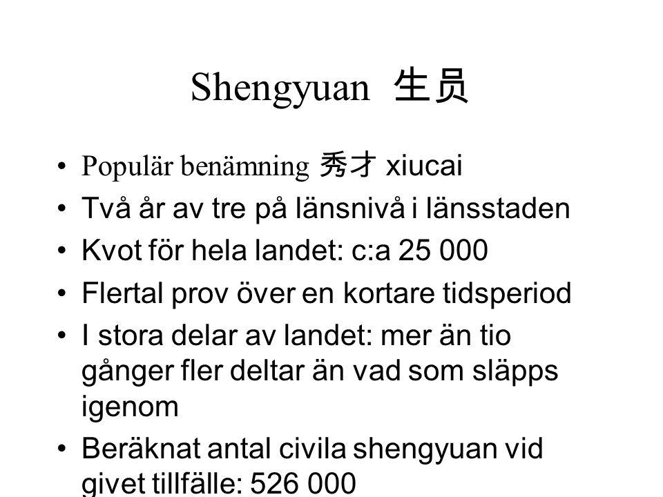 Shengyuan 生员 Populär benämning 秀才 xiucai Två år av tre på länsnivå i länsstaden Kvot för hela landet: c:a 25 000 Flertal prov över en kortare tidsperi