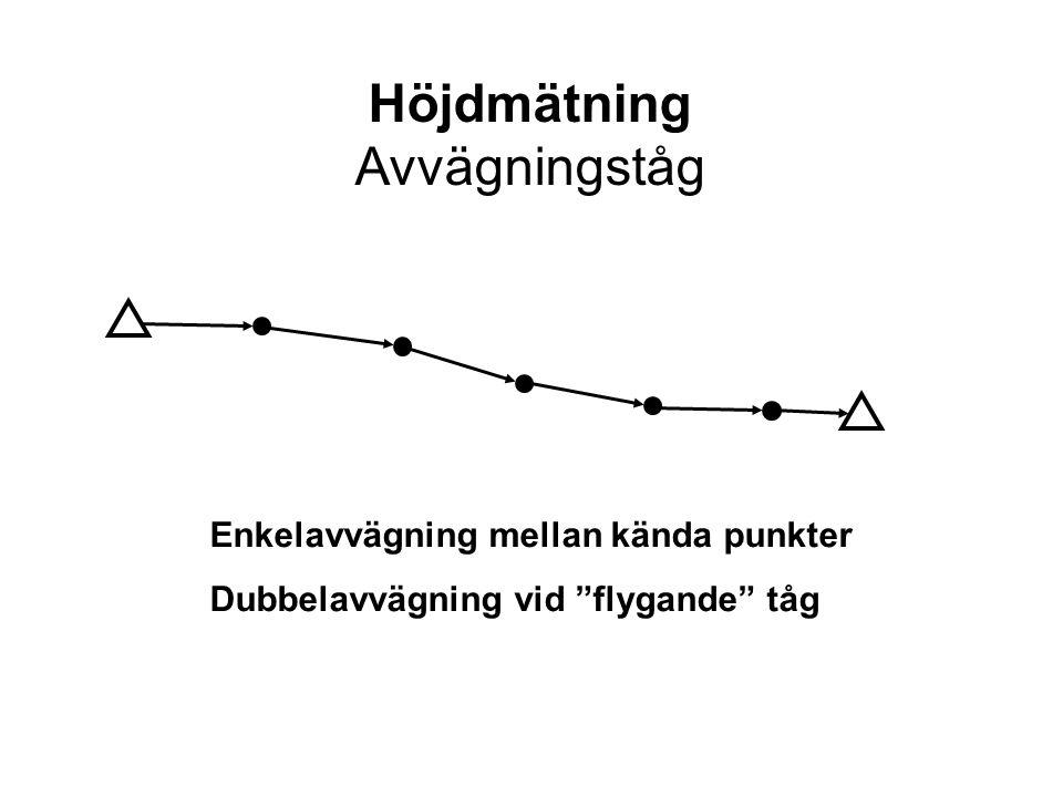 fh = differensen Si = Syftsträcka ΣSi = Avvägningstågets längd Höjdmätning Utjämning av fel