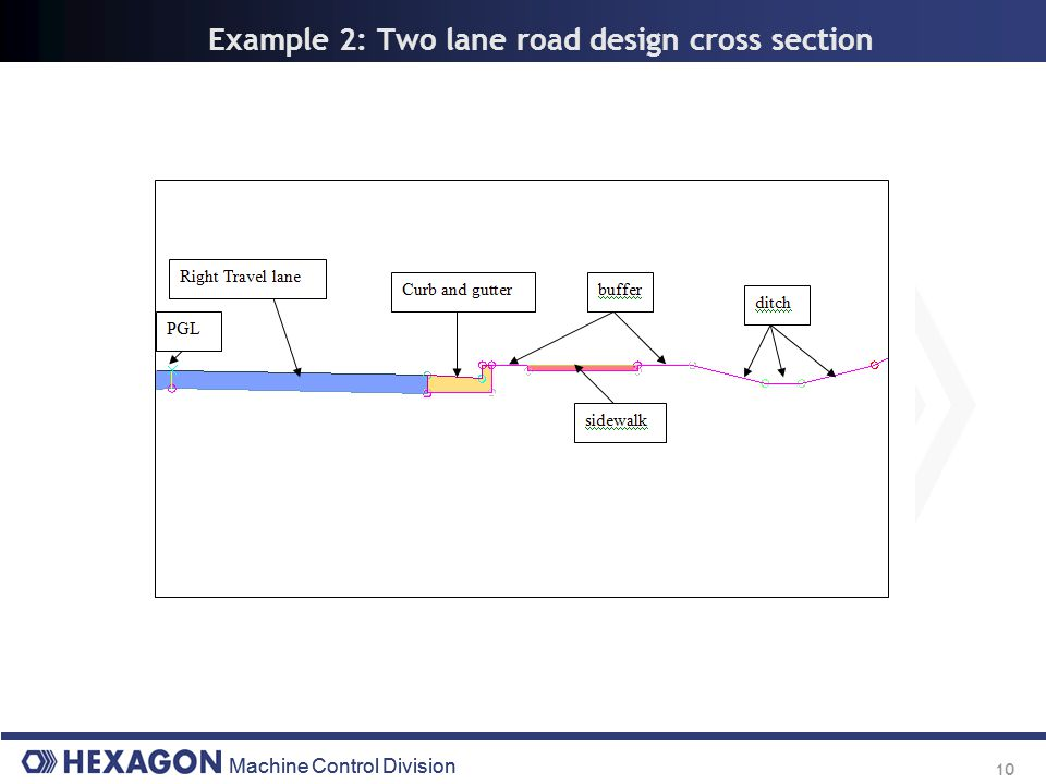Machine Control Division 10 Example 2: Two lane road design cross section