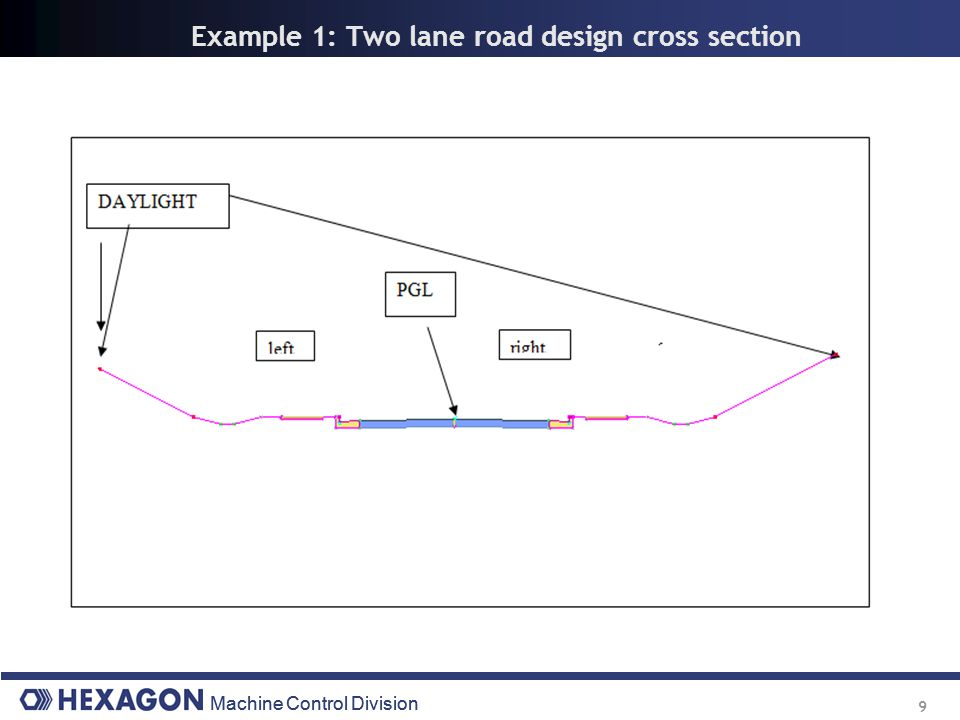 Machine Control Division 9 Example 1: Two lane road design cross section