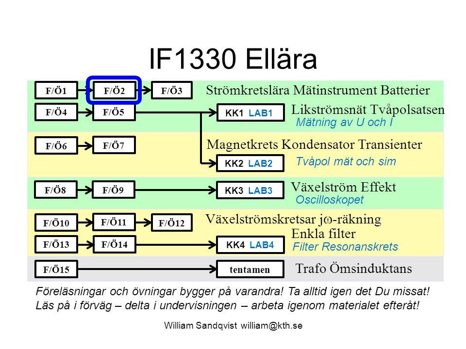 William Sandqvist william@kth.se Strömkretslära Seriekopplade och Parallellkopplade Resistorer