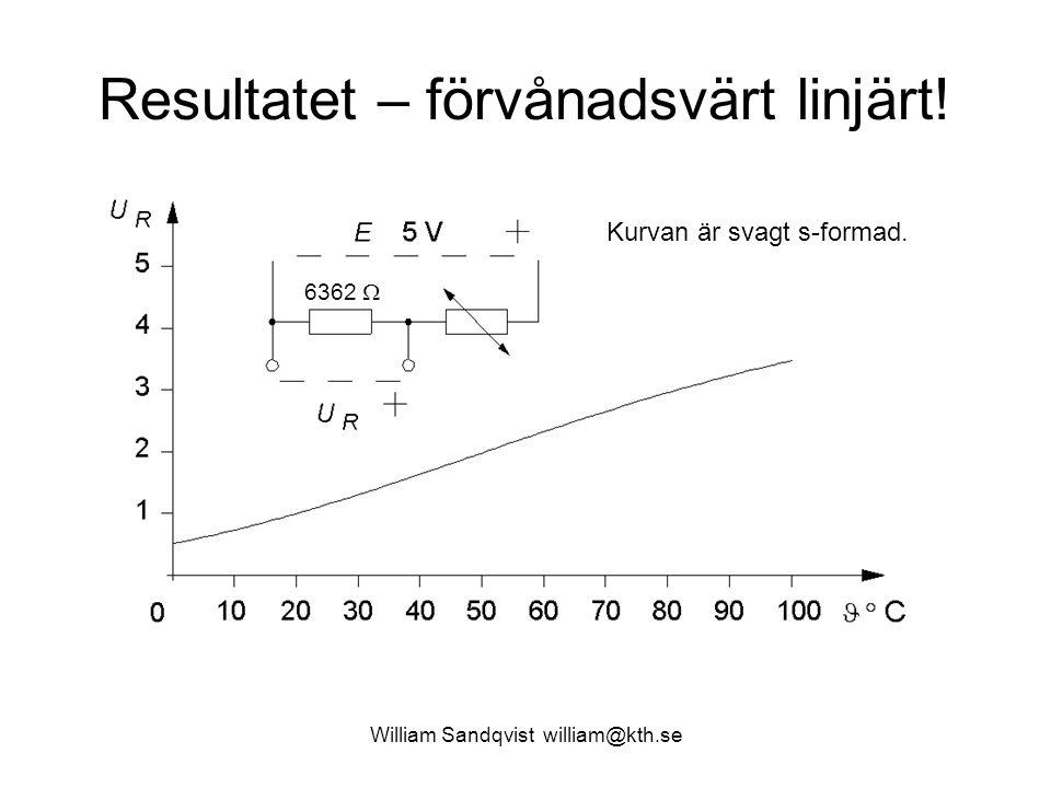 William Sandqvist william@kth.se Resultatet – förvånadsvärt linjärt! 6362  Kurvan är svagt s-formad.
