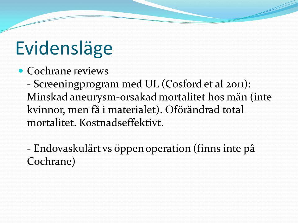 Evidensläge Cochrane reviews - Screeningprogram med UL (Cosford et al 2011): Minskad aneurysm-orsakad mortalitet hos män (inte kvinnor, men få i mater