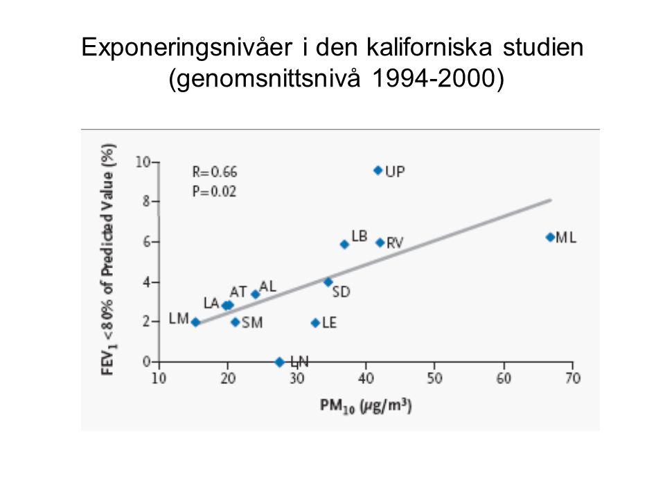 Exponeringsnivåer i den kaliforniska studien (genomsnittsnivå 1994-2000)