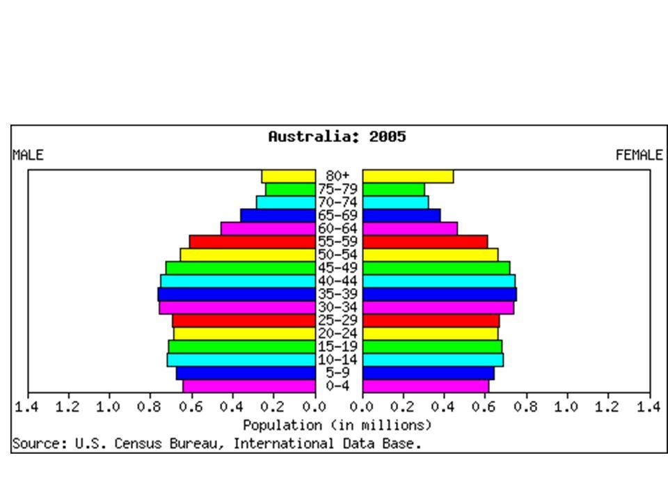 http://www.h.scb.se/kommunfakta/pyramid er/index.asphttp://www.h.scb.se/kommunfakta/pyramid er/index.asp