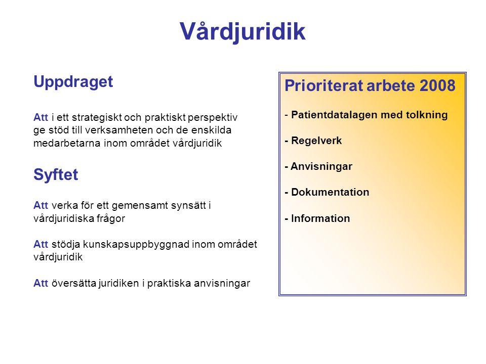 Tillgänglighet Stödja Handlingsplan Rapportera