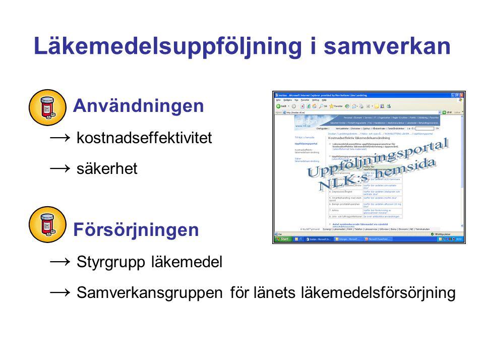 Förbättrings- & utvecklingsarbete Initiera förbättringsarbete Utbildning - förbättringskunskap Metodstöd