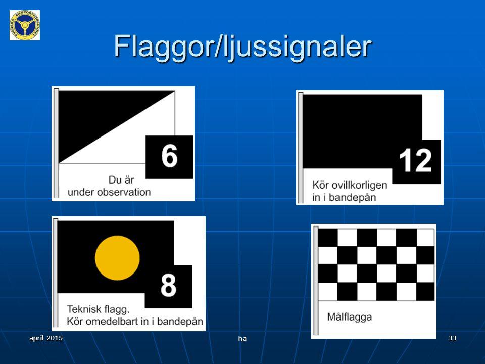 april 2015 ha 32 Flaggor/ljussignaler
