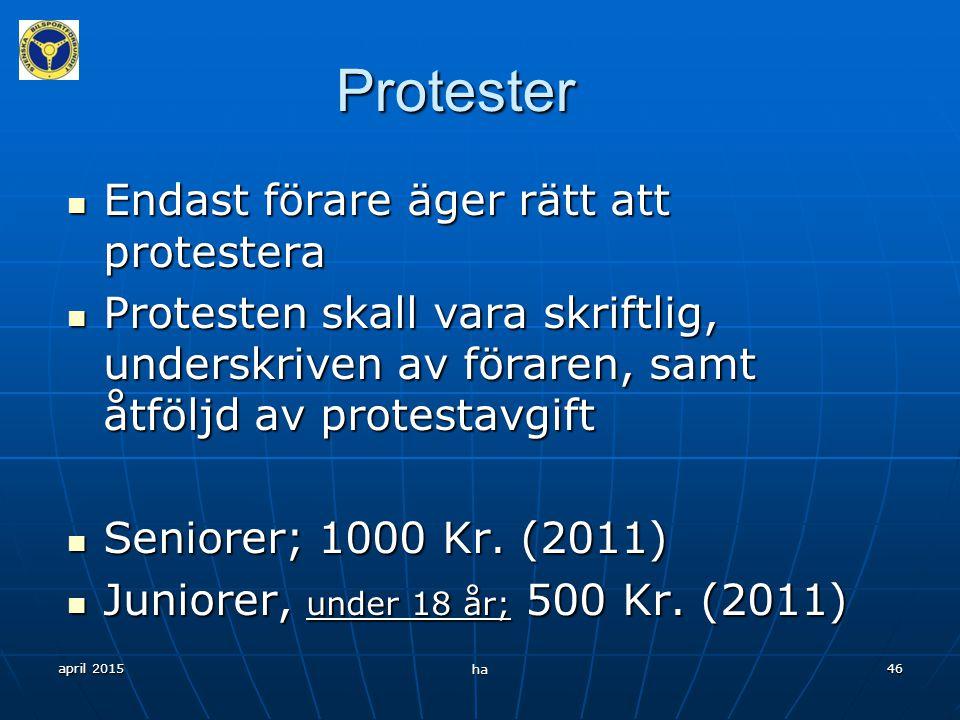 april 2015 ha 45 Tidsfrister för protester Medtävlares behörighet; 1 tim. före start. Medtävlares behörighet; 1 tim. före start. Tävlingens längd; 1 t