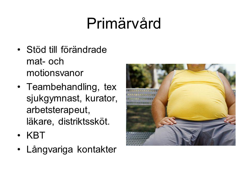 Primärvård Stöd till förändrade mat- och motionsvanor Teambehandling, tex sjukgymnast, kurator, arbetsterapeut, läkare, distriktssköt. KBT Långvariga