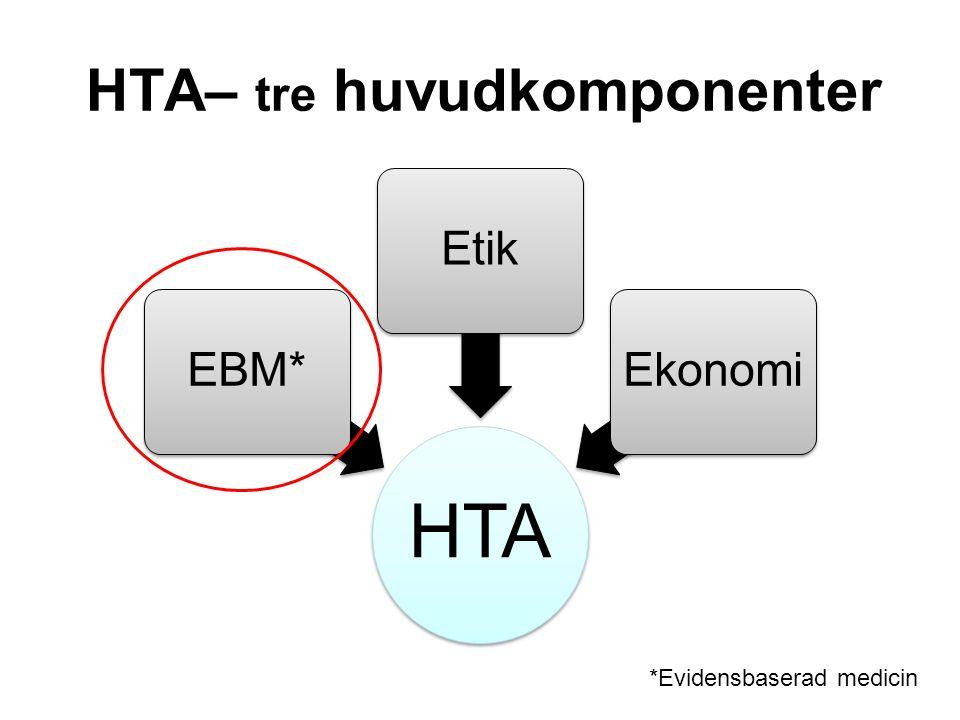 HTA– tre huvudkomponenter HTA EBM*EtikEkonomi *Evidensbaserad medicin