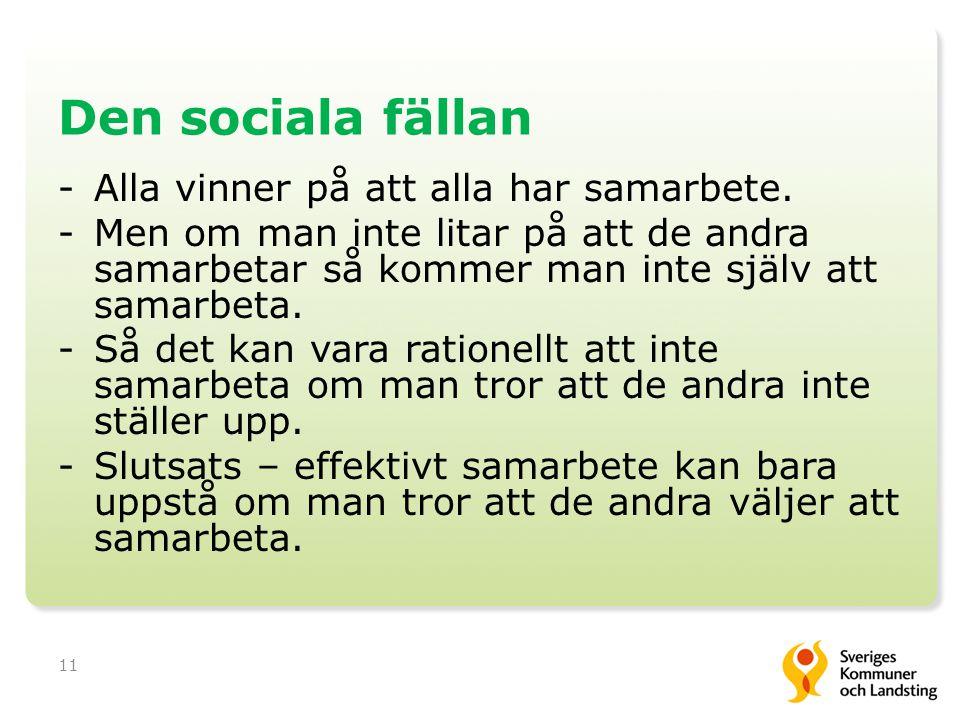 11 Den sociala fällan -Alla vinner på att alla har samarbete.