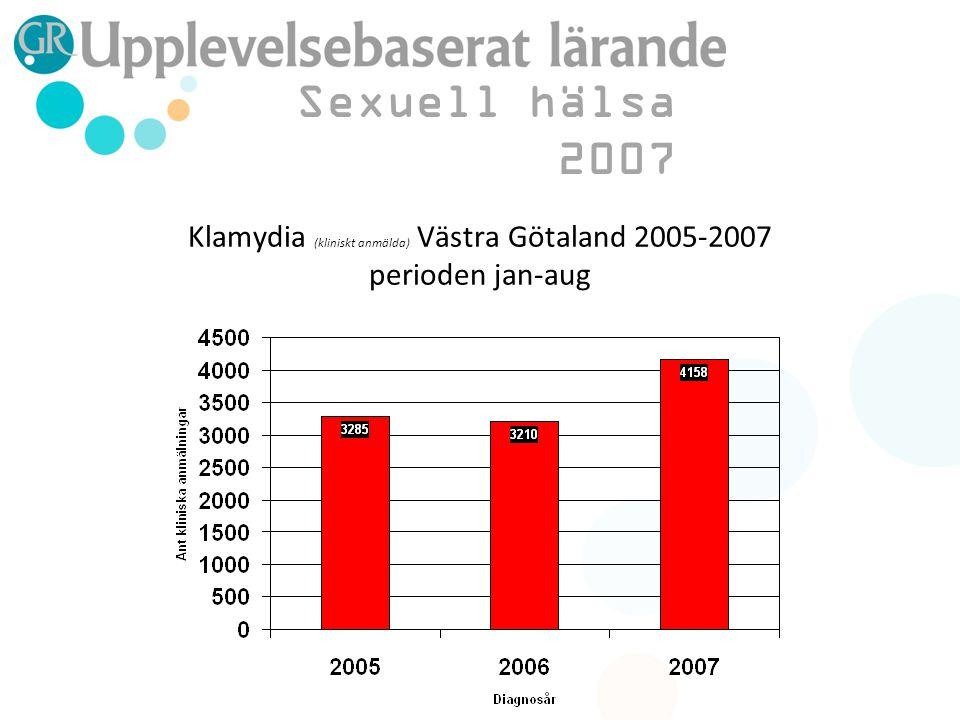 Klamydia (kliniskt anmälda) Västra Götaland 2005-2007 perioden jan-aug